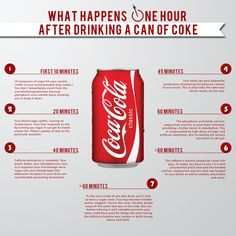 Effects of drinking one can of Coca-Cola