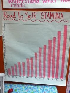 Read to self stamina
