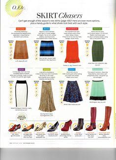 Skirt cheat sheet