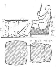 Функциональные размеры мебели. Размеры кресел