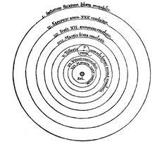 NICOLAS COPERNICO  Formuló la teoría heliocéntrica del Sistema Solar, concebida en primera instancia por Aristarco de Samos.