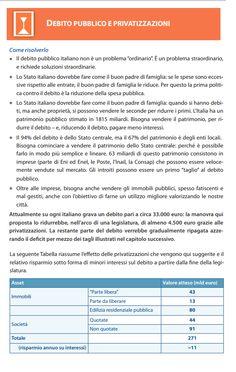 Come risolvere il problema del debito pubblico?    Guarda anche i video su: http://www.liberarelitalia.it/debito.php