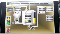 Use Wonderware HMI and Supervisory Control Solutions to run the business faster, safer, cheaper and better