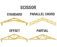 Roof Truss Buying Guide At Menards Scissor Truss Roof Trusses
