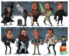 Evolution of Liam Neeson by JeffVictor.deviantart.com on @DeviantArt