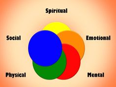 5 Dimensions Of Personal Growth