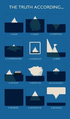"""Humorous #infographic take on the """"tip of the iceberg"""" idiom. The truth according..."""