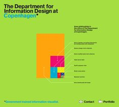 The Department for Information Design at Copenhagen