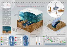 РСМД :: Под антарктический лед за новыми формами жизни