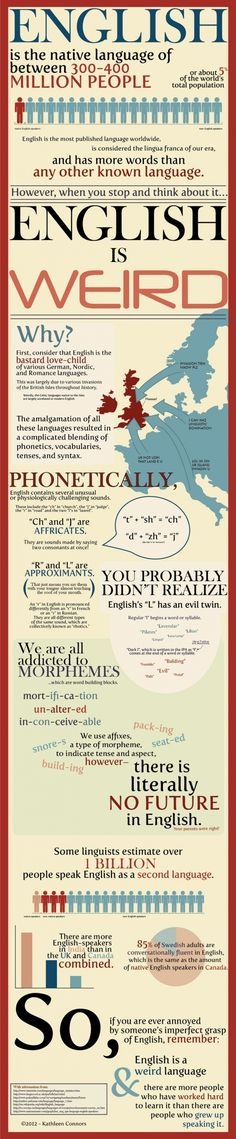 Love Languages? Check out These 41 Infographics on Words and Language ...