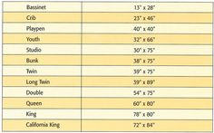 Cheat sheet for quilters--mattress sizing chart