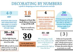 Decorating by Numbers: A guide to precision home design.