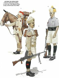 Indian Army in WW2
