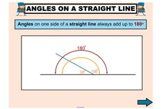 Show your students how to calculate the value of a missing angle on a straight line with this terrific IWB lesson. http://interactivelessons.com.au/