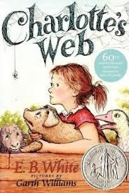 NYS Common Core ELA Standards 4.RL.3: Describe in depth a character, setting, or event in a story or drama, drawing on specific details in the text.  Charlotte's Web is a popular book that is read in the fourth grade. There are many activities and assignments that go along with this book. One assignment could be to have the students describe Charlotte's character and her role that she played for Wilbur.