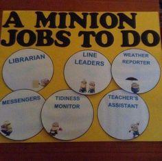 Minion job chart More Minion Classroom Theme, Minion Theme, Classroom Jobs, 2nd Grade Classroom, Classroom Organisation, Classroom Design, Classroom Displays, Kindergarten Classroom, Future Classroom