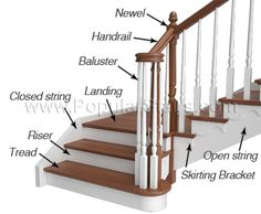 names of parts of stair railings - Google Search