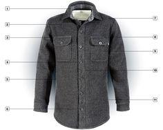 Merino mountain shirt. More like a performance merino outer layer £375