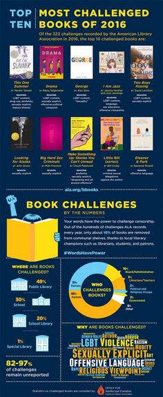 Free Downloads Book InfographicInfographics