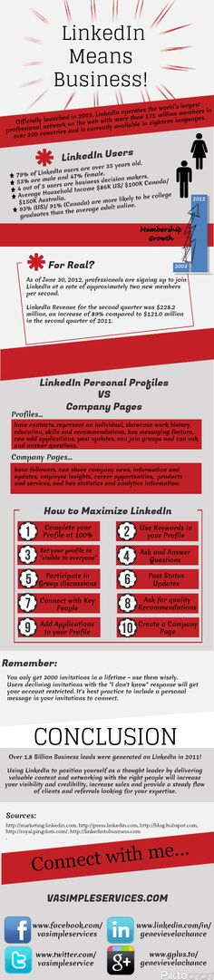 #LinkedIn Means Business [infographic] - bron vasimpleservices....
