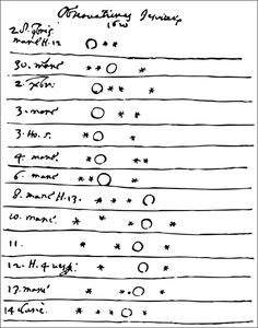 Galileo sketches of Jupiter's Moons