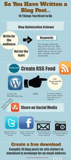 10 Ways to Maximize Exposure for Your Blog - Infographic