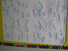 nouns and proper nouns