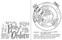 This is a teaching of Holy Orders, it teaches all about the 3 people that you can be ordained as. They also talk about what each role does and about Holy Orders as a sacrament and what it is. Catholic Religious Education, Catholic Religion, Catholic Kids, Catholic Crafts, Catholic School, Seven Sacraments, Catholic Sacraments, Sacrament Of Holy Orders, Teaching Religion