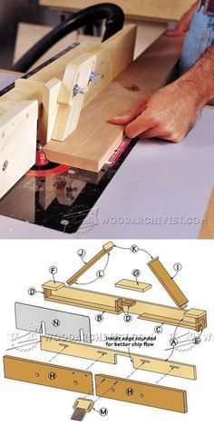 Router Fence for a Table Saw - Router Tips, Jigs and Fixtures   WoodArchivist.com