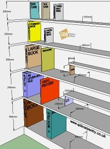 books and shelf spacing dimensions