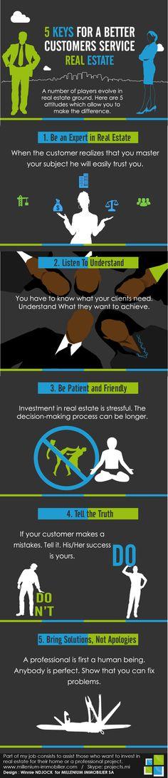 [Infographic] Keys for Better Customer Service by CamerDesigner.deviantart.com on @DeviantArt
