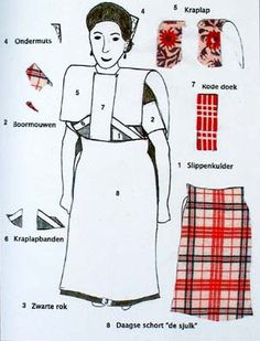 Can you name all the parts of a Dutch costume?