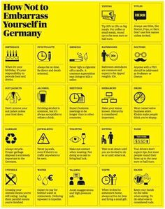 Etiquette : being mindful of it in other cultures