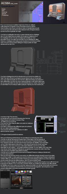 Se constituer un bon workflow en 3D - Présentation de softs et de techniques