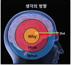 박승남의 畵談 | 생각의 방향 – How or Why? - CIO Korea