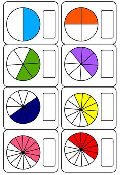 Maths help: conversion chart for fractions, percentages and decimals. Math Fractions Worksheets, 2nd Grade Math Worksheets, 1st Grade Math, Fraction Activities, Math Activities, Homeschool Math, Math For Kids, Elementary Math, Math Lessons