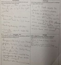 Using the 4C's (a visible thinking routine from Making Thinking Visible) to understand water scarcity around the world.