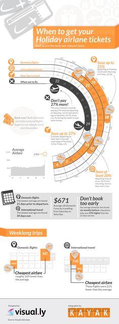El mejor momento para comprar ticketes de avión según Kayak #infografia #turistic #turismo