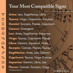 Your Most Compatible Signs Aries: Leo, Sagittarius, Libra Taurus: Virgo, Capricorn And Sagittarius Compatibility, Star Sign Compatibility, Capricorn And Cancer, Libra Aquarius, Zodiac Sign Traits, Zodiac Signs Gemini, Zodiac Facts, Gemini Relationship, Relationships