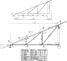 """Mono Pitch Roof Truss Design"" consider the frames made up of timber that would be nailed, bolted or pegged together to make structurally independent shapes of Steel Trusses, Roof Trusses, Roof Truss Design, Building A Pole Barn, Steel Detail, Roof Structure, Roof Plan, Outdoor Projects, Patio Ideas"