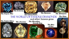 - The World of Famous Diamonds - Gemstones, The Crown Jewels of Great Britain, the Hope Diamond, the Dresden Green Diamond, the Tiffany Yell...