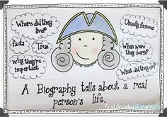 Writing Biographies! - Would be great for Famous American unit http://thepopc.com/famous-american-quotes/