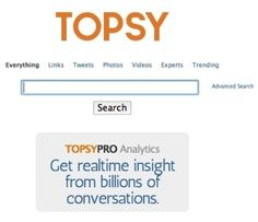 Topsy...check it out to monitor what people are saying about your business