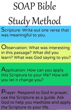 of the most simple Bible Study Methods, take only a few minutes but will stick with you!One of the most simple Bible Study Methods, take only a few minutes but will stick with you! Soap Bible Study, Bible Study Tips, Scripture Study, Bible Study Plans, Teen Bible Lessons, Hebrews Bible Study, Youth Bible Study, Family Bible Study, Bible Quotes