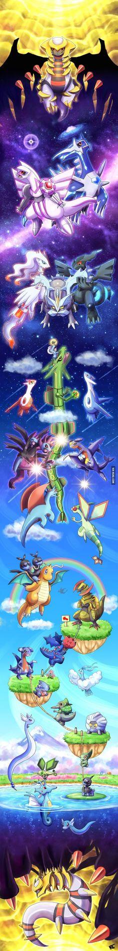 Pokemon leggendari, draghi e d'acqua.
