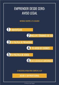 4.5 #Emprende desde 0: los avisos legales de tu web