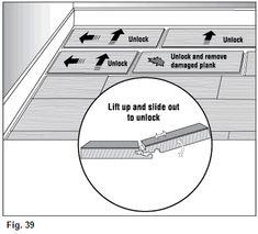 Laminate Flooring - Repairing Locking Laminate