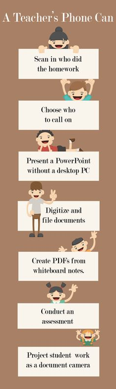 Our phones can do many things and its ways I've never heard of. I would have apps to call on students, to present powerpoint presentations. I think its just a good idea to have when I become a teacher.