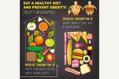 Obesity Infographic. Brochure Infographic. $3.00