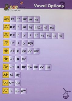 Fundations Vowel Spelling Options